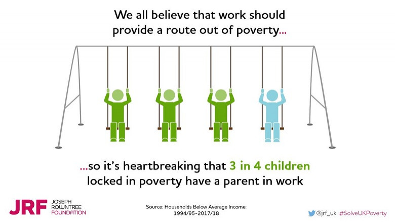 We respond to latest in-work poverty figures